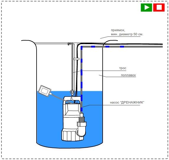 схема подключения поплавка к насосу видео
